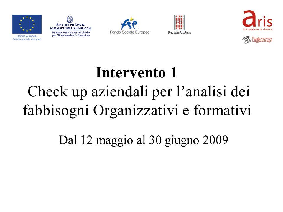 Intervento 1 Check up aziendali per lanalisi dei fabbisogni Organizzativi e formativi Dal 12 maggio al 30 giugno 2009 Regione Umbria