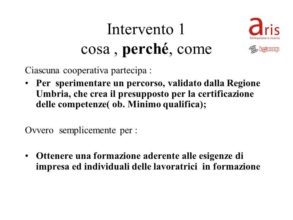Intervento 1 cosa, perché, come Ciascuna cooperativa partecipa : Per sperimentare un percorso, validato dalla Regione Umbria, che crea il presupposto per la certificazione delle competenze( ob.