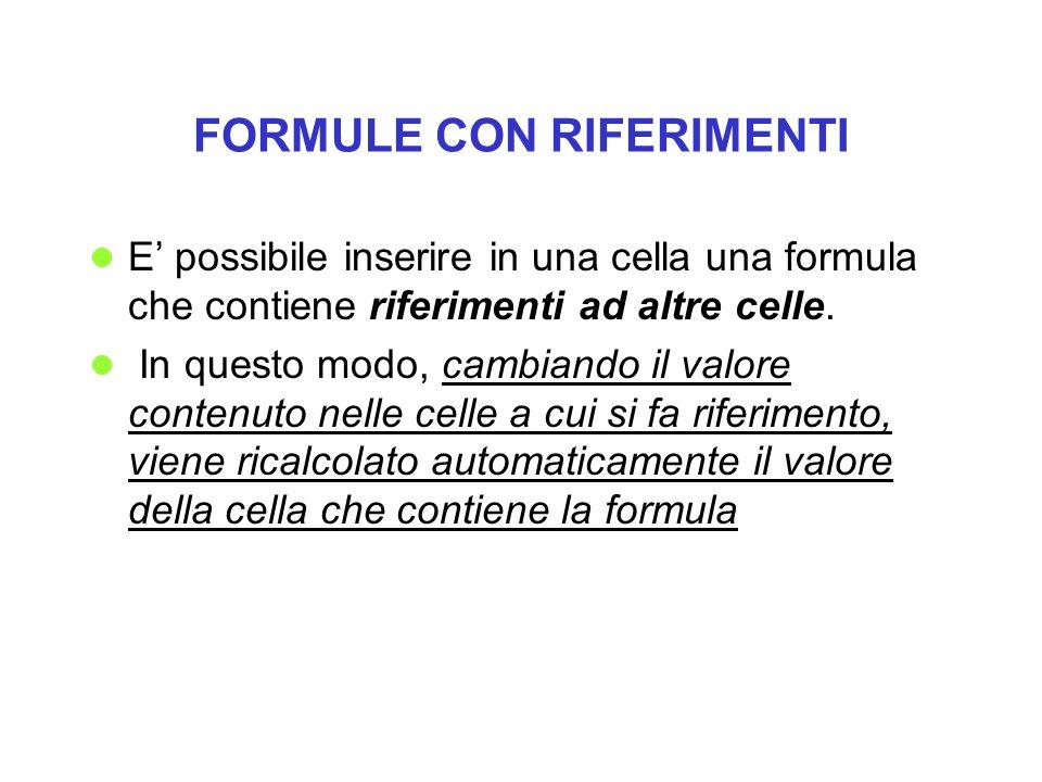 FORMULE CON RIFERIMENTI E possibile inserire in una cella una formula che contiene riferimenti ad altre celle. In questo modo, cambiando il valore con
