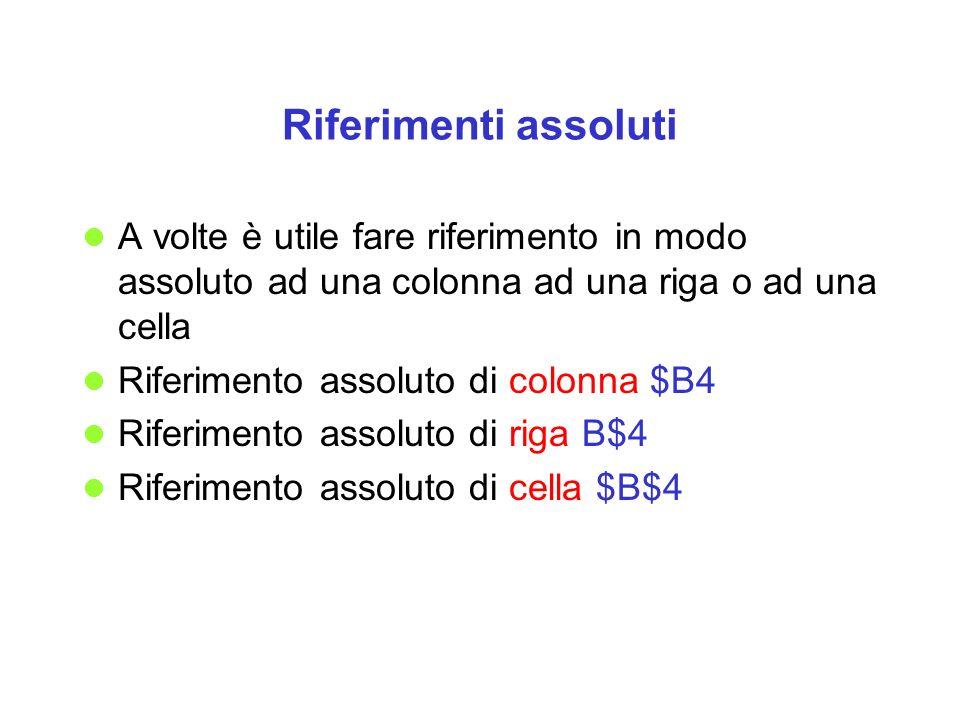 Riferimenti assoluti A volte è utile fare riferimento in modo assoluto ad una colonna ad una riga o ad una cella Riferimento assoluto di colonna $B4 R