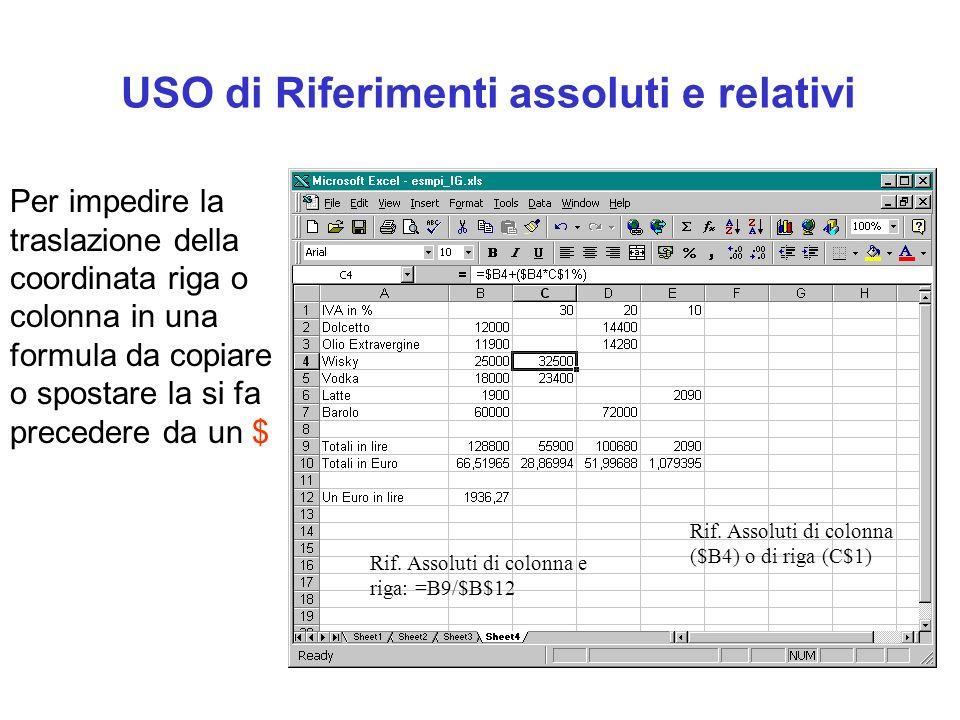 USO di Riferimenti assoluti e relativi Per impedire la traslazione della coordinata riga o colonna in una formula da copiare o spostare la si fa prece