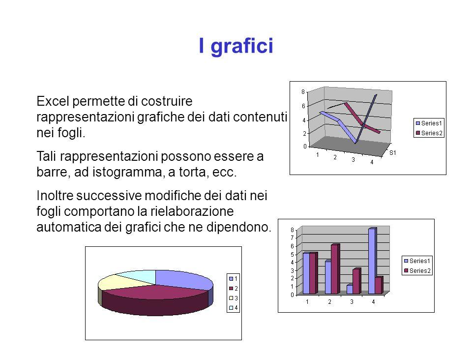 I grafici Excel permette di costruire rappresentazioni grafiche dei dati contenuti nei fogli. Tali rappresentazioni possono essere a barre, ad istogra