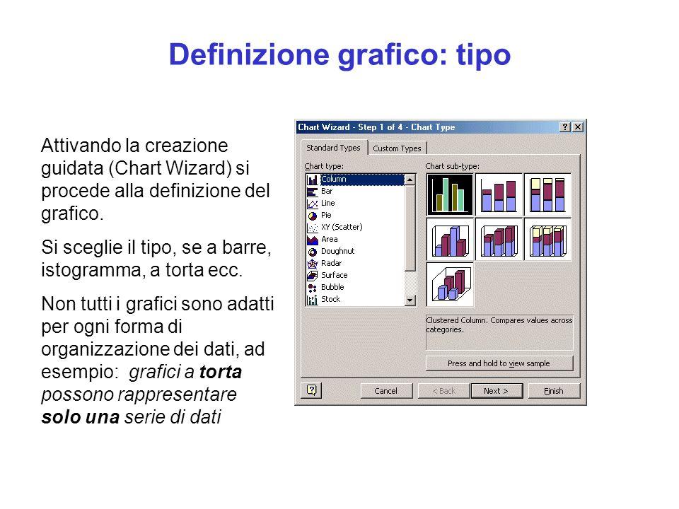 Definizione grafico: tipo Attivando la creazione guidata (Chart Wizard) si procede alla definizione del grafico. Si sceglie il tipo, se a barre, istog
