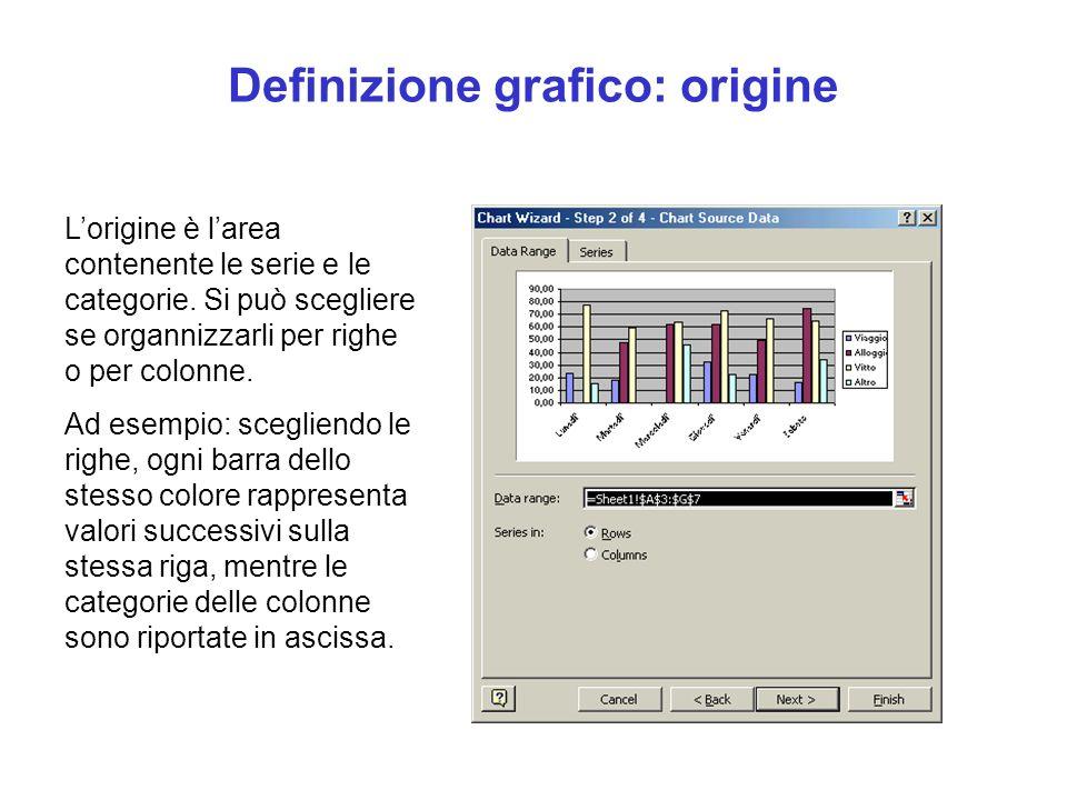 Definizione grafico: origine Lorigine è larea contenente le serie e le categorie. Si può scegliere se organnizzarli per righe o per colonne. Ad esempi