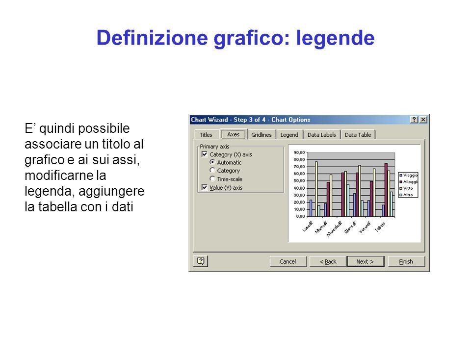 Definizione grafico: legende E quindi possibile associare un titolo al grafico e ai sui assi, modificarne la legenda, aggiungere la tabella con i dati