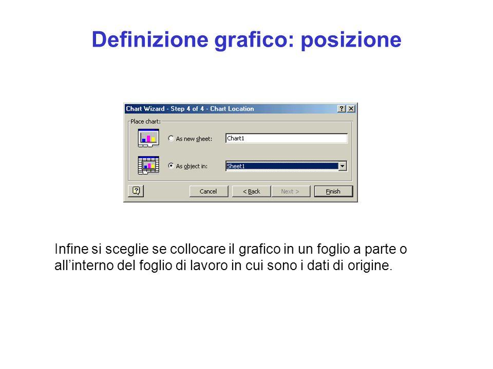 Definizione grafico: posizione Infine si sceglie se collocare il grafico in un foglio a parte o allinterno del foglio di lavoro in cui sono i dati di