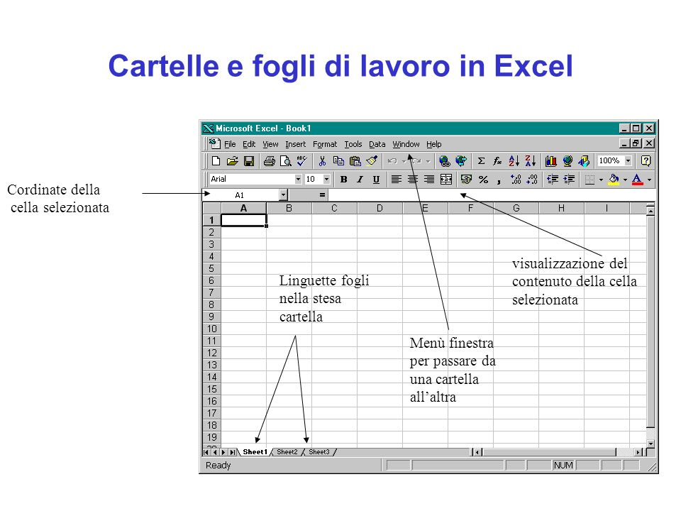Cartelle e fogli di lavoro in Excel Menù finestra per passare da una cartella allaltra Linguette fogli nella stesa cartella Cordinate della cella sele