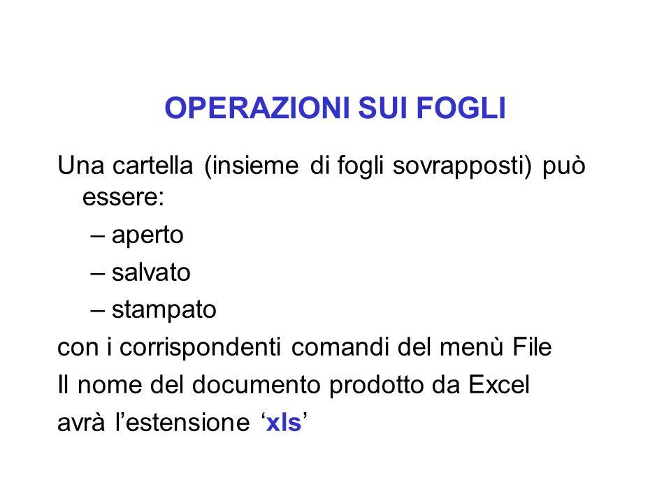 OPERAZIONI SUI FOGLI Una cartella (insieme di fogli sovrapposti) può essere: –aperto –salvato –stampato con i corrispondenti comandi del menù File Il