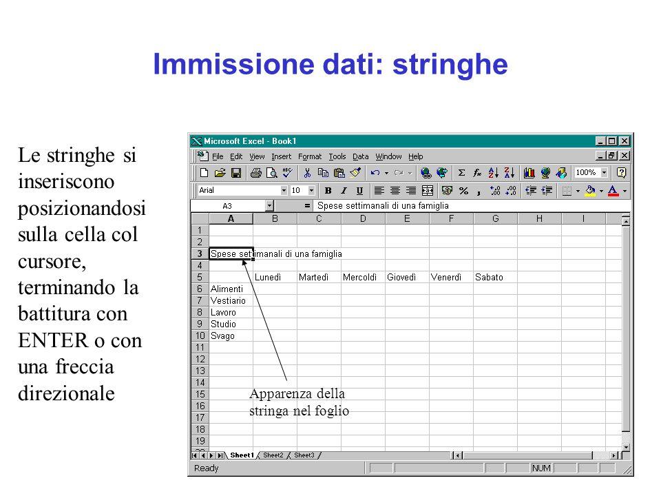 Immissione dati: stringhe Le stringhe si inseriscono posizionandosi sulla cella col cursore, terminando la battitura con ENTER o con una freccia direz