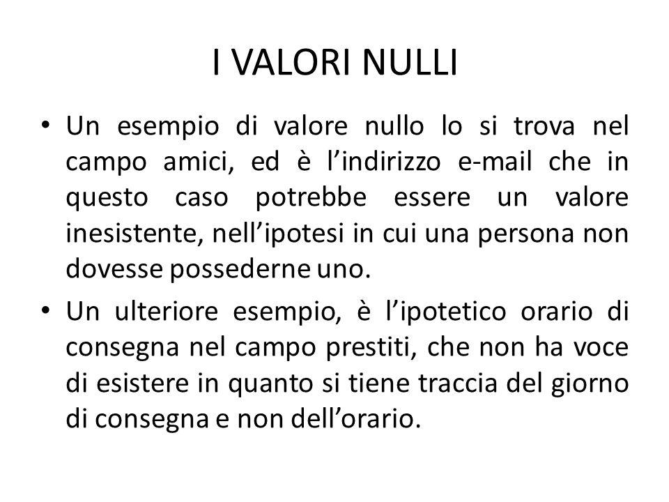 I VALORI NULLI Un esempio di valore nullo lo si trova nel campo amici, ed è lindirizzo e-mail che in questo caso potrebbe essere un valore inesistente, nellipotesi in cui una persona non dovesse possederne uno.