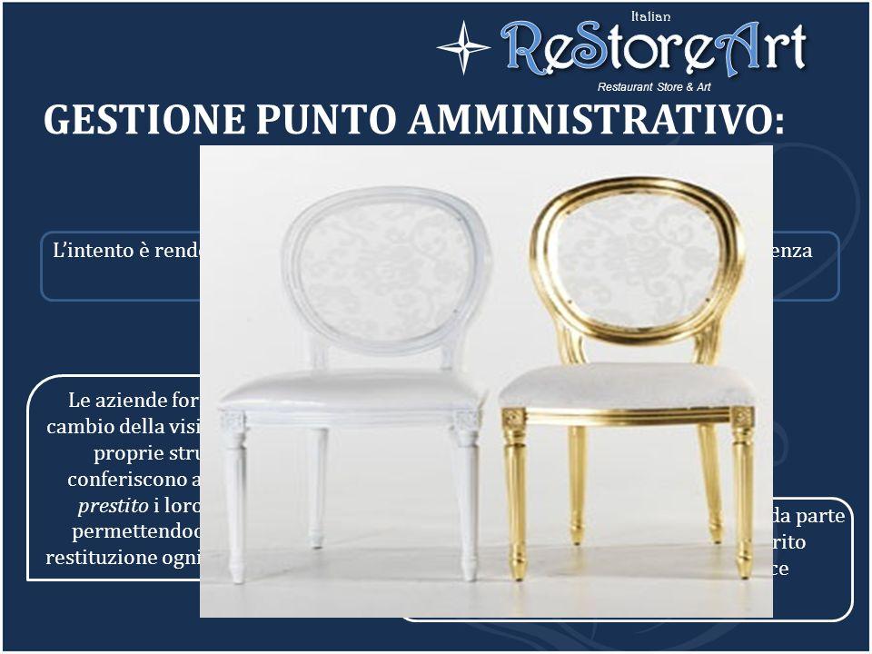 GESTIONE PUNTO AMMINISTRATIVO: Lintento è rendere visibile il design italiano promuovendo la qualità e leccellenza della mobilia italiana. Le aziende