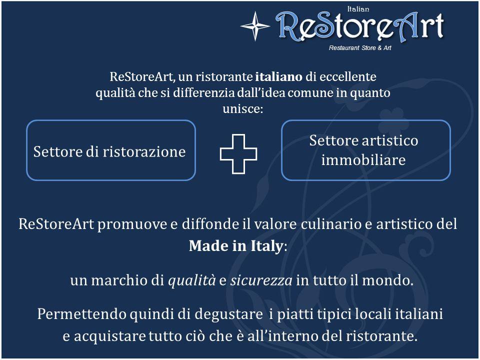 ReStoreArt, un ristorante italiano di eccellente qualità che si differenzia dallidea comune in quanto unisce: Settore di ristorazione Settore artistic