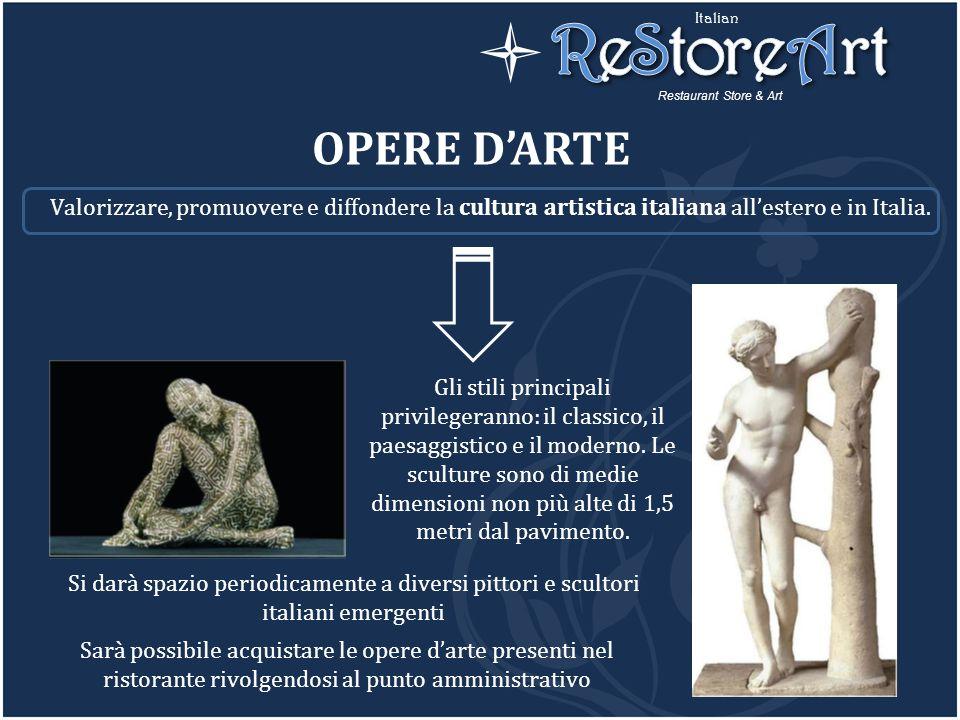OPERE DARTE Valorizzare, promuovere e diffondere la cultura artistica italiana allestero e in Italia. Si darà spazio periodicamente a diversi pittori