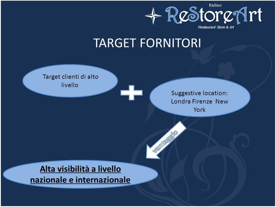 Suggestive location: Londra Firenze New York Target clienti di alto livello Alta visibilità a livello nazionale e internazionale TARGET FORNITORI Ital