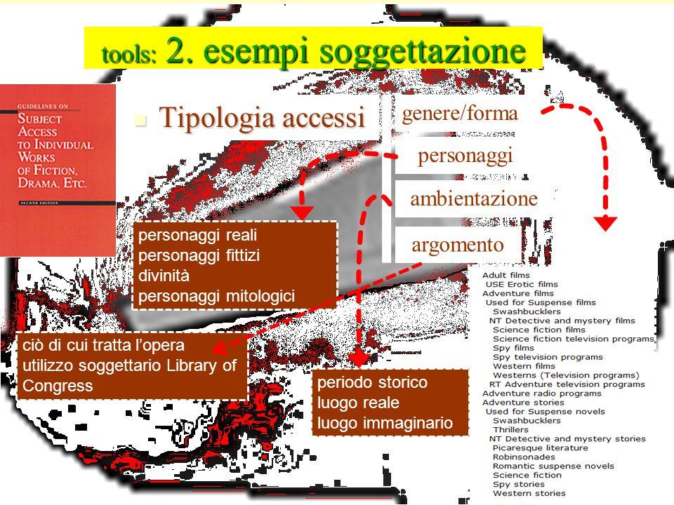 tools: 2. esempi soggettazione Tipologia accessi Tipologia accessi genere/forma personaggi ambientazione argomento personaggi reali personaggi fittizi