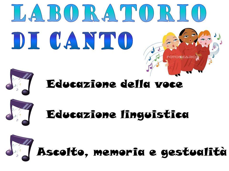 Educazione della voce Ascolto, memoria e gestualità Educazione linguistica