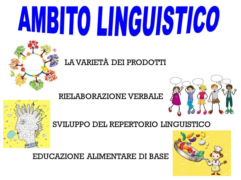 RIELABORAZIONE VERBALE SVILUPPO DEL REPERTORIO LINGUISTICO EDUCAZIONE ALIMENTARE DI BASE LA VARIETÀ DEI PRODOTTI