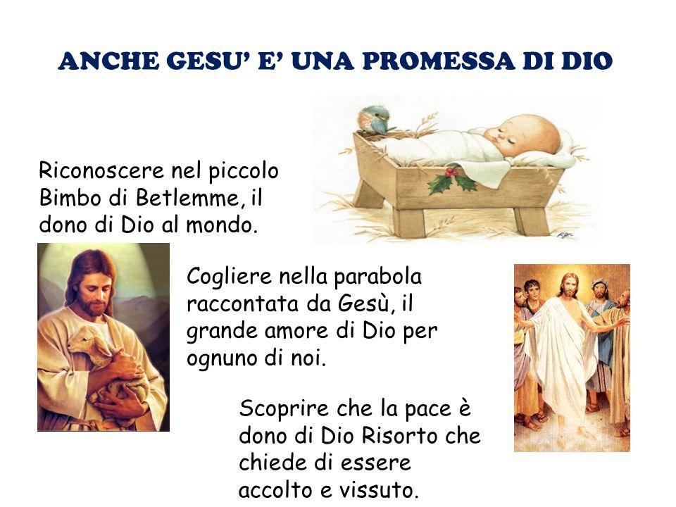 ANCHE GESU E UNA PROMESSA DI DIO Riconoscere nel piccolo Bimbo di Betlemme, il dono di Dio al mondo. Cogliere nella parabola raccontata da Gesù, il gr
