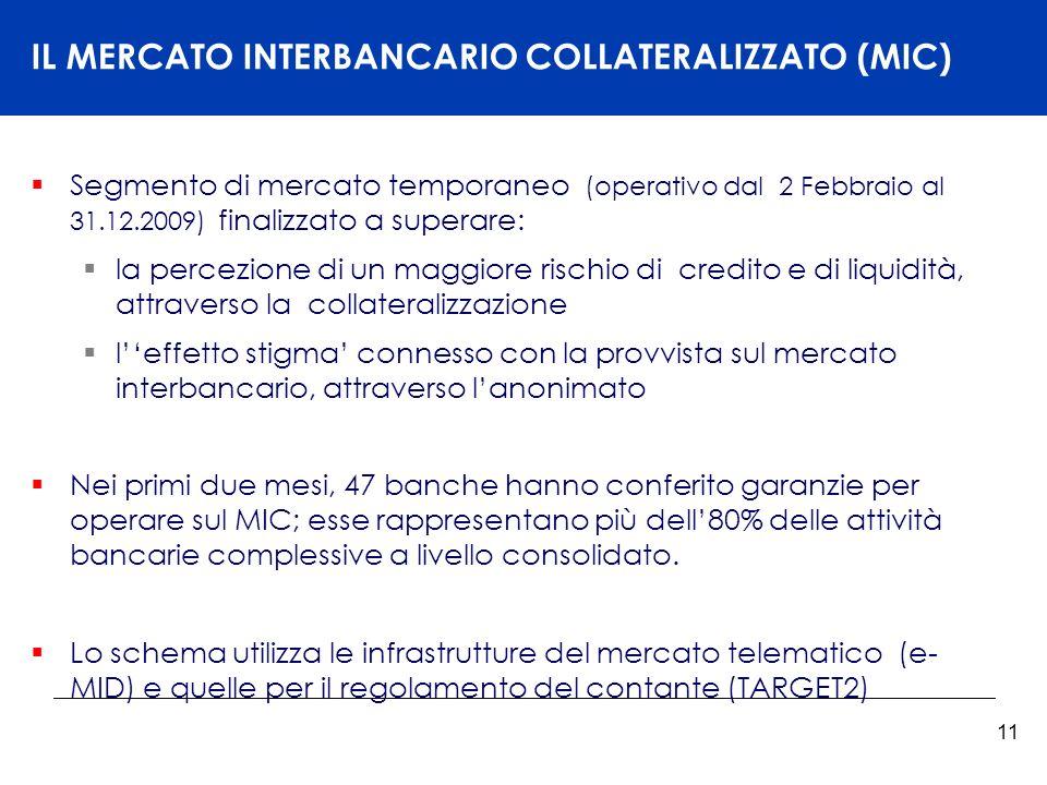 Titelmasterformat durch Klicken bearbeiten 11 IL MERCATO INTERBANCARIO COLLATERALIZZATO (MIC) Segmento di mercato temporaneo (operativo dal 2 Febbraio al 31.12.2009) finalizzato a superare: la percezione di un maggiore rischio di credito e di liquidità, attraverso la collateralizzazione leffetto stigma connesso con la provvista sul mercato interbancario, attraverso lanonimato Nei primi due mesi, 47 banche hanno conferito garanzie per operare sul MIC; esse rappresentano più dell80% delle attività bancarie complessive a livello consolidato.