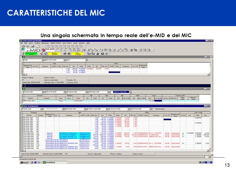 Titelmasterformat durch Klicken bearbeiten 13 CARATTERISTICHE DEL MIC Una singola schermata in tempo reale delle-MID e del MIC