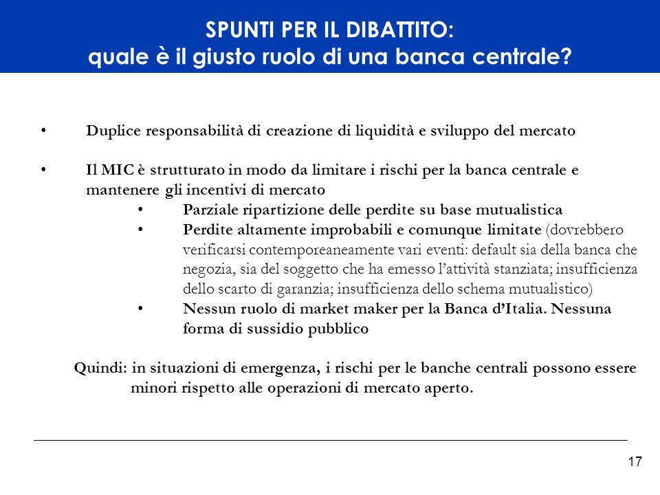 Titelmasterformat durch Klicken bearbeiten 17 SPUNTI PER IL DIBATTITO: quale è il giusto ruolo di una banca centrale.