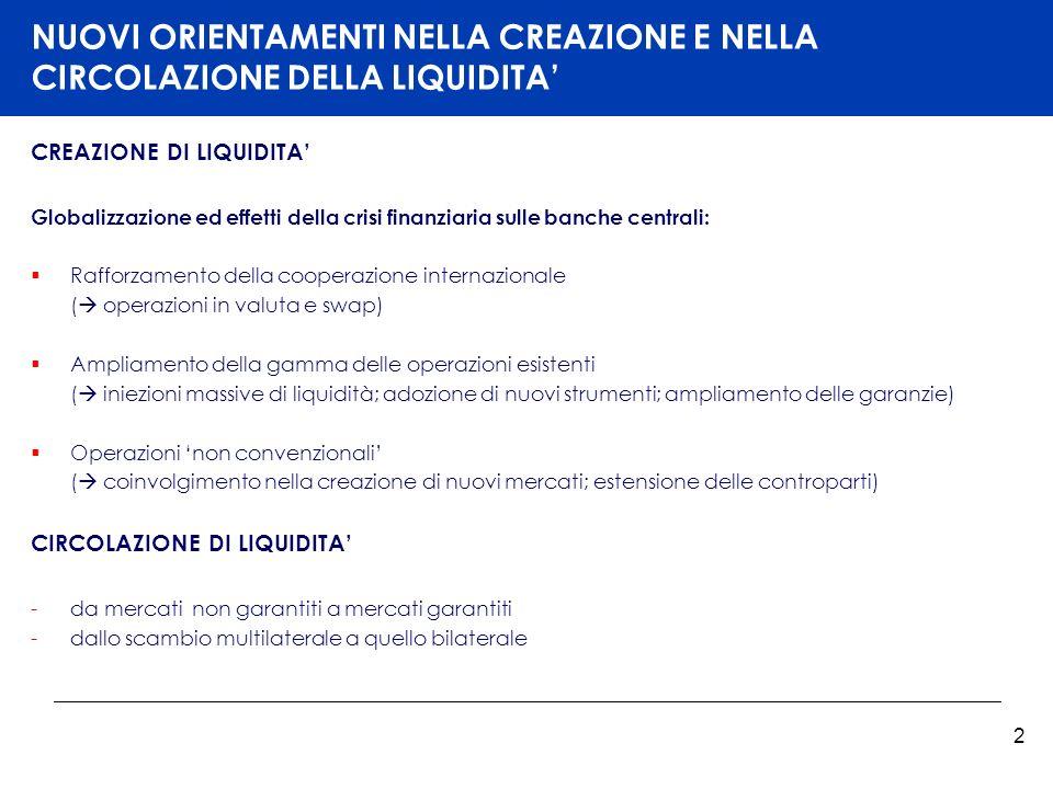 Titelmasterformat durch Klicken bearbeiten 3 MODELLI DI MERCATO MONETARIO non collateralizzato: -bilaterale (OTC) -multilaterale (piattaforma elettronica e-MID) collateralizzato: -bilaterale (repo) -multilaterale (3 piattaforme principali in Europa: Eurex Euro GC Pooling, MTS repo, ICAP BrokerTec) Servizi di gestione delle garanzie Custodia Triparty repo (third agents che si interpongono tra due controparti)