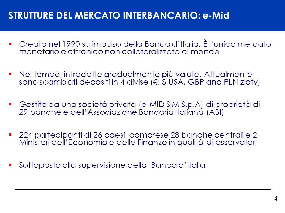 Titelmasterformat durch Klicken bearbeiten 4 STRUTTURE DEL MERCATO INTERBANCARIO: e-Mid Creato nel 1990 su impulso della Banca dItalia.