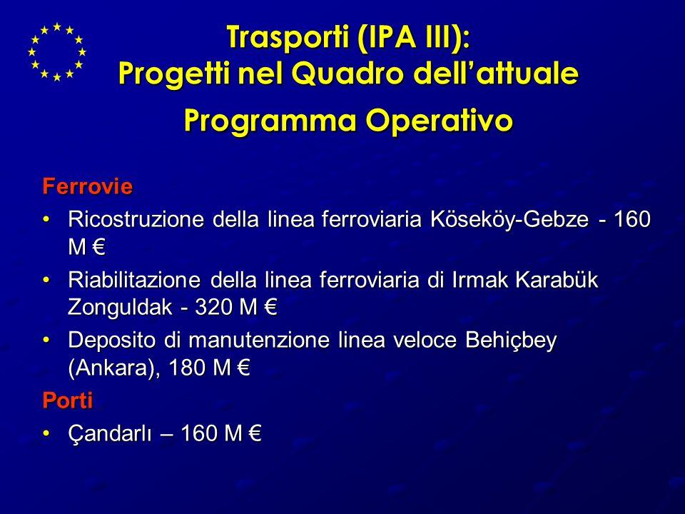 Trasporti (IPA III): Progetti nel Quadro dellattuale Programma Operativo Ferrovie Ricostruzione della linea ferroviaria Köseköy-Gebze - 160 MRicostruz