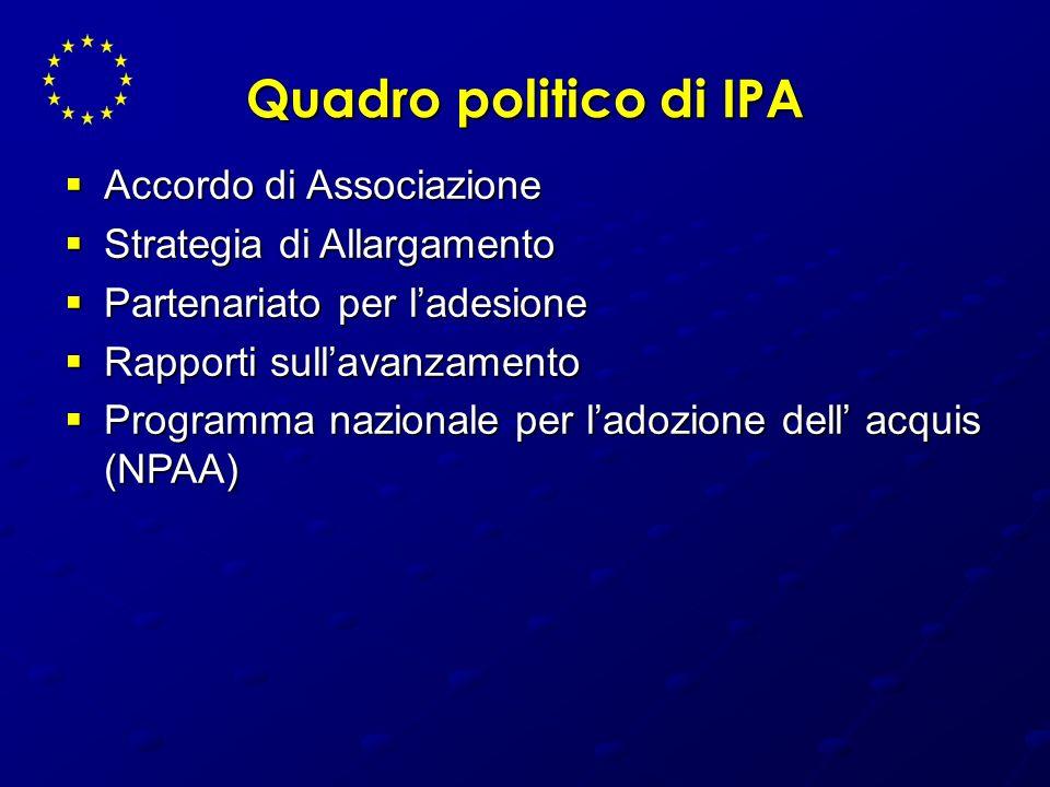 Quadro politico di IPA Accordo di Associazione Accordo di Associazione Strategia di Allargamento Strategia di Allargamento Partenariato per ladesione