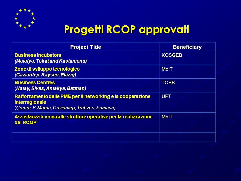 Progetti RCOP approvati Progetti RCOP approvati Project Title Beneficiary Business Incubators (Malatya, Tokat and Kastamonu) KOSGEB Zone di sviluppo t