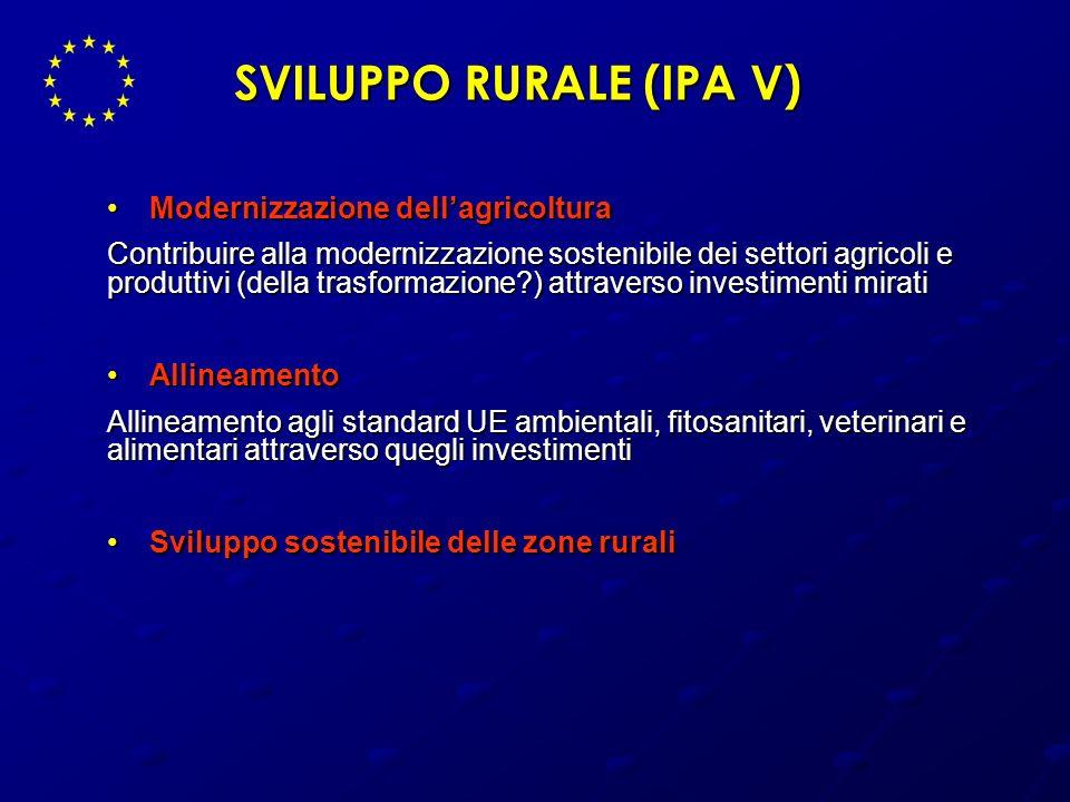 Modernizzazione dellagricolturaModernizzazione dellagricoltura Contribuire alla modernizzazione sostenibile dei settori agricoli e produttivi (della t
