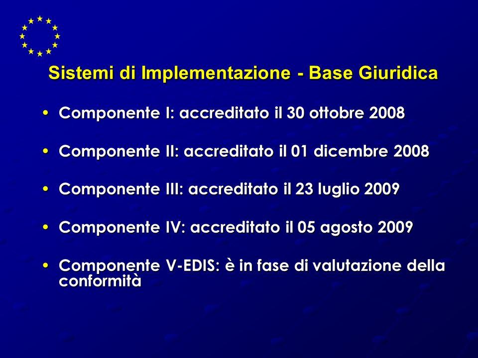 Sistemi di Implementazione - Base Giuridica Componente I: accreditato il 30 ottobre 2008 Componente I: accreditato il 30 ottobre 2008 Componente II: a