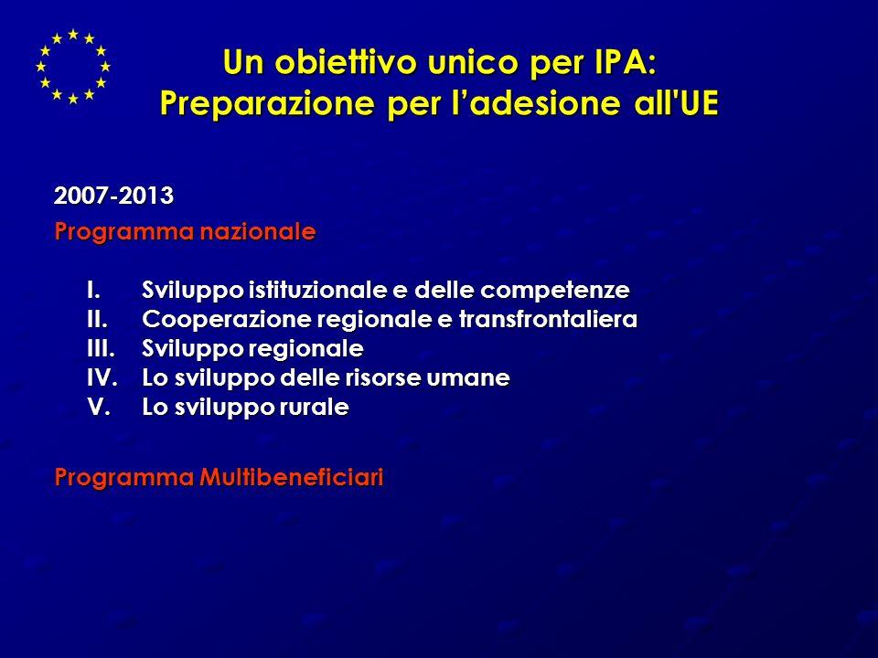 Un obiettivo unico per IPA: Preparazione per ladesione all'UE 2007-2013 Programma nazionale I. Sviluppo istituzionale e delle competenze II. Cooperazi