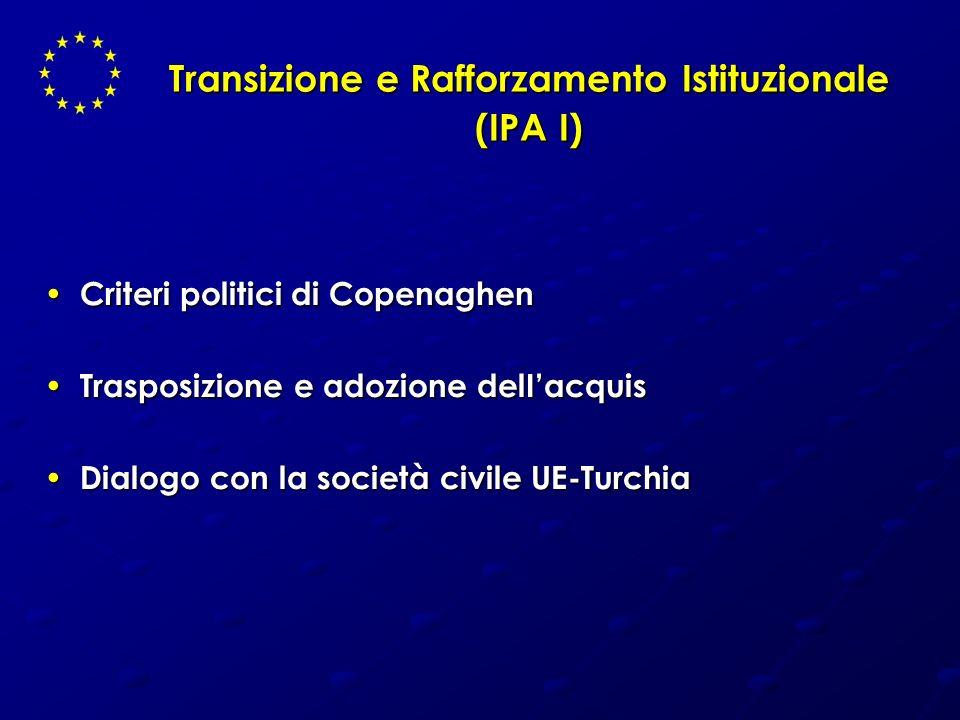Transizione e Rafforzamento Istituzionale (IPA I) Criteri politici di Copenaghen Criteri politici di Copenaghen Trasposizione e adozione delIacquis Tr