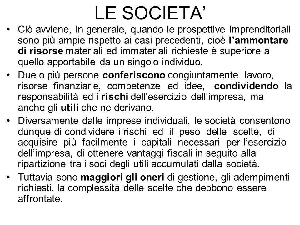 SOCIETA DI PERSONE S.n.c.