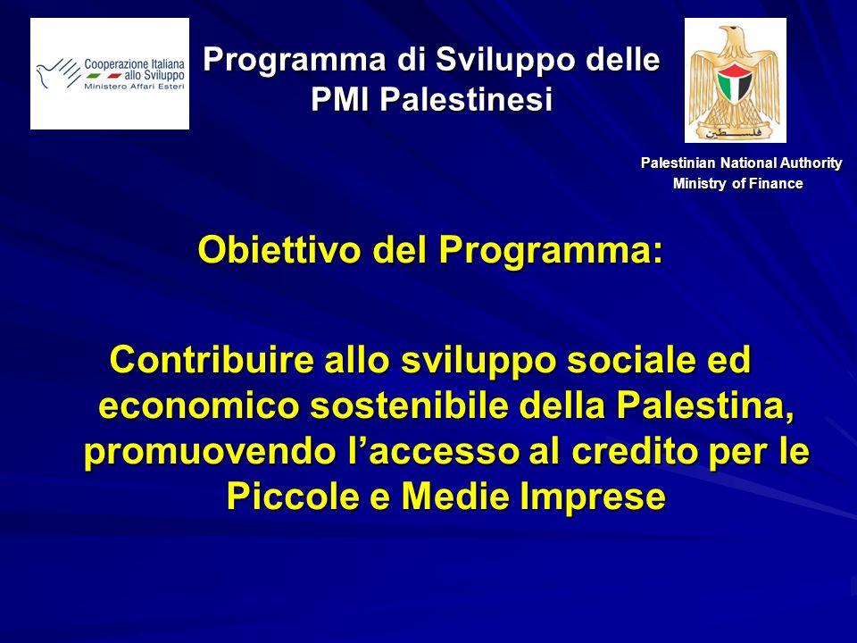 Per informazioni: Ministry of Finance – PMU Mrs.