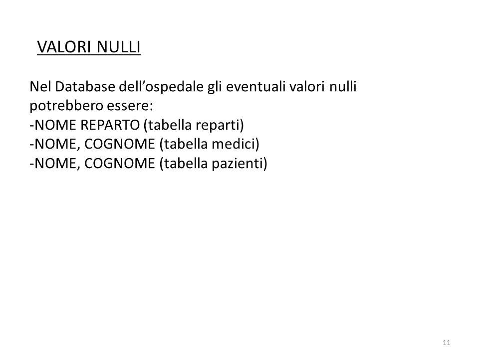 11 Nel Database dellospedale gli eventuali valori nulli potrebbero essere: -NOME REPARTO (tabella reparti) -NOME, COGNOME (tabella medici) -NOME, COGNOME (tabella pazienti) VALORI NULLI