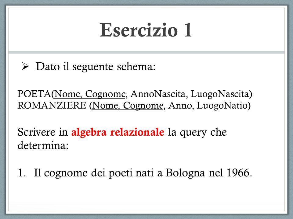 Esercizio 1 Dato il seguente schema: POETA(Nome, Cognome, AnnoNascita, LuogoNascita) ROMANZIERE (Nome, Cognome, Anno, LuogoNatio) Scrivere in algebra relazionale la query che determina: 2.