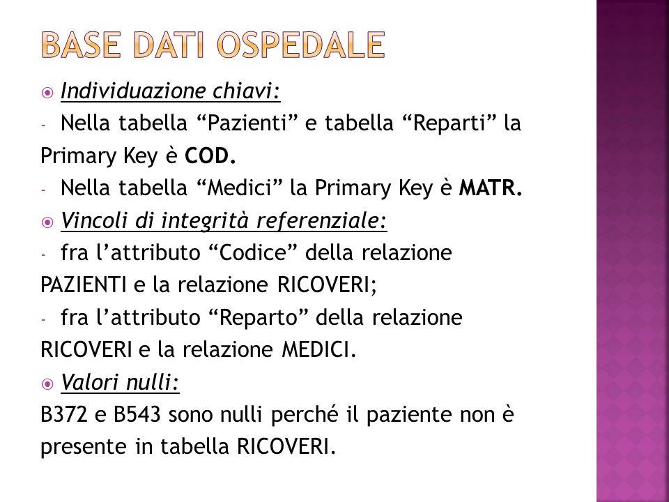 Individuazione chiavi: - Nella tabella Pazienti e tabella Reparti la Primary Key è COD.