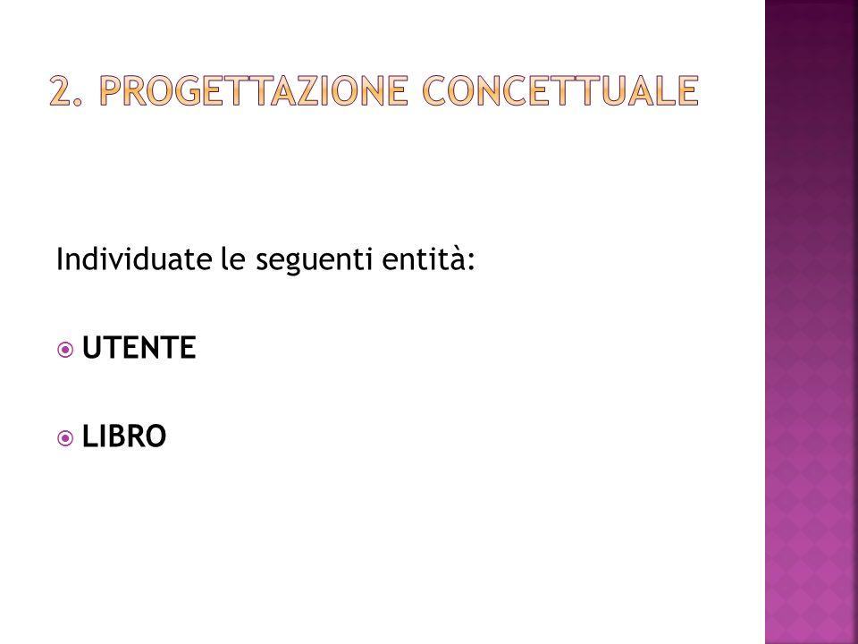 Individuate le seguenti entità: UTENTE LIBRO