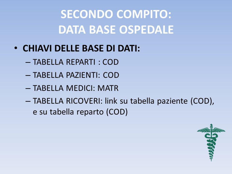 SECONDO COMPITO: DATA BASE OSPEDALE CHIAVI DELLE BASE DI DATI: – TABELLA REPARTI : COD – TABELLA PAZIENTI: COD – TABELLA MEDICI: MATR – TABELLA RICOVE
