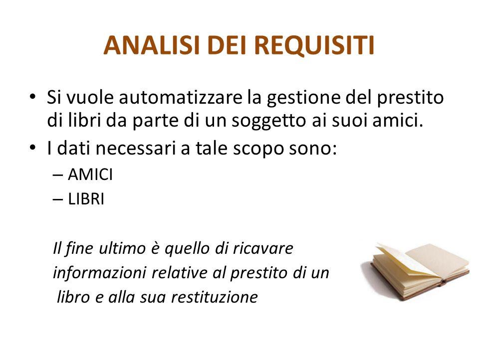 ANALISI DEI REQUISITI Si vuole automatizzare la gestione del prestito di libri da parte di un soggetto ai suoi amici. I dati necessari a tale scopo so