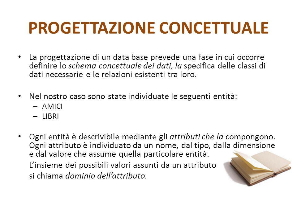 PROGETTAZIONE CONCETTUALE La progettazione di un data base prevede una fase in cui occorre definire lo schema concettuale dei dati, la specifica delle