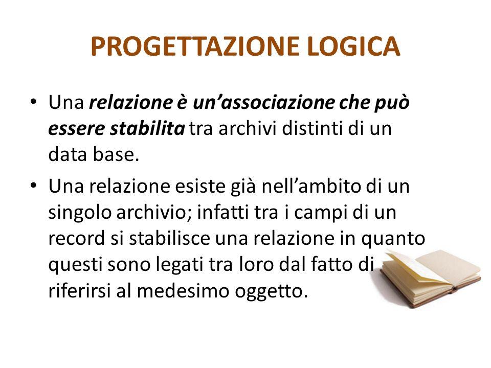 PROGETTAZIONE LOGICA Una relazione è unassociazione che può essere stabilita tra archivi distinti di un data base. Una relazione esiste già nellambito