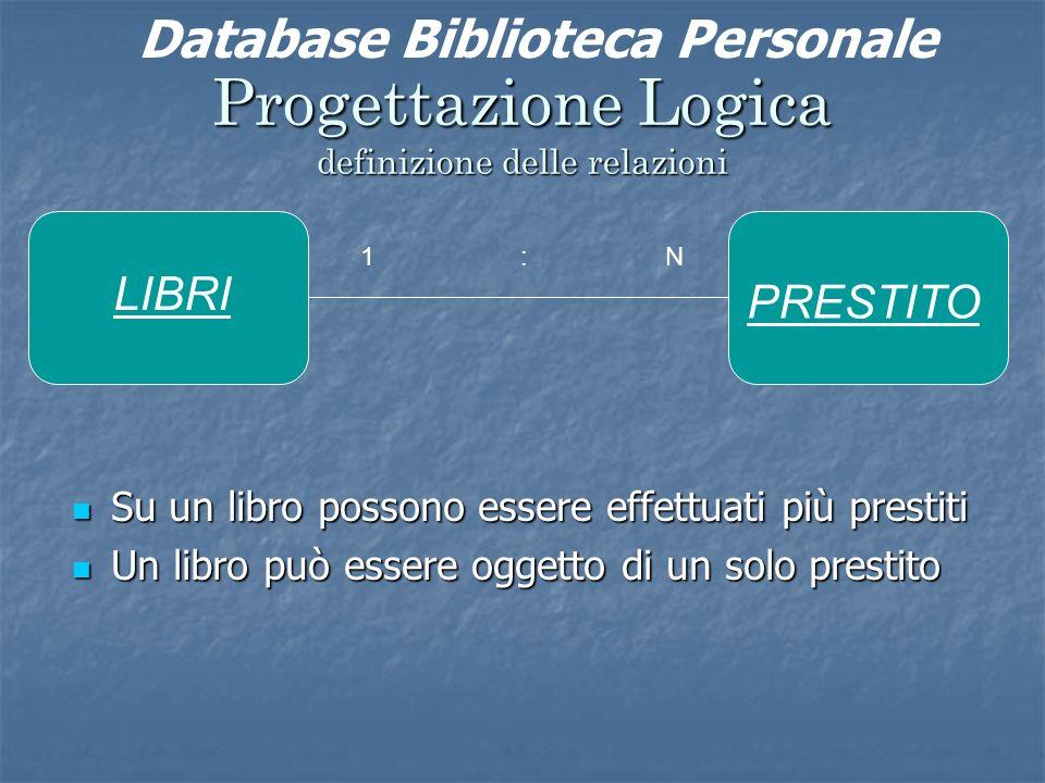 Progettazione Logica definizione delle relazioni Su un libro possono essere effettuati più prestiti Su un libro possono essere effettuati più prestiti Un libro può essere oggetto di un solo prestito Un libro può essere oggetto di un solo prestito LIBRI PRESTITO 1 : N Database Biblioteca Personale