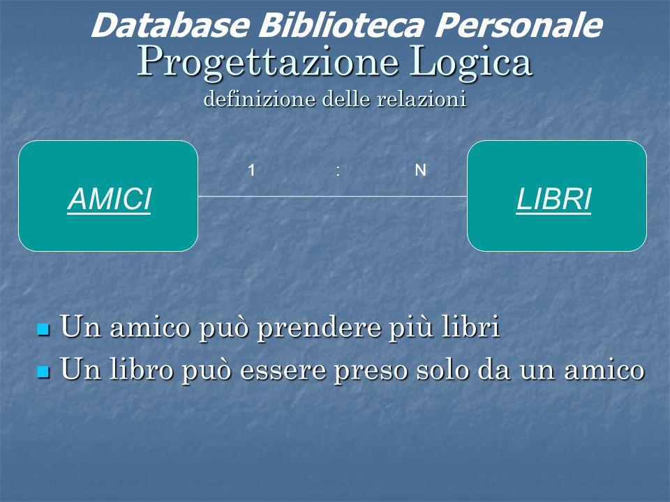 Progettazione Logica definizione delle relazioni Un amico può prendere più libri Un amico può prendere più libri Un libro può essere preso solo da un amico Un libro può essere preso solo da un amico AMICILIBRI 1 : N Database Biblioteca Personale