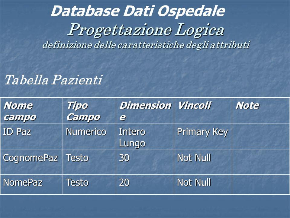 Database Dati Ospedale Progettazione Logica definizione delle caratteristiche degli attributi Tabella Pazienti Nome campo Tipo Campo Dimension e VincoliNote ID Paz Numerico Intero Lungo Primary Key CognomePazTesto30 Not Null NomePazTesto20