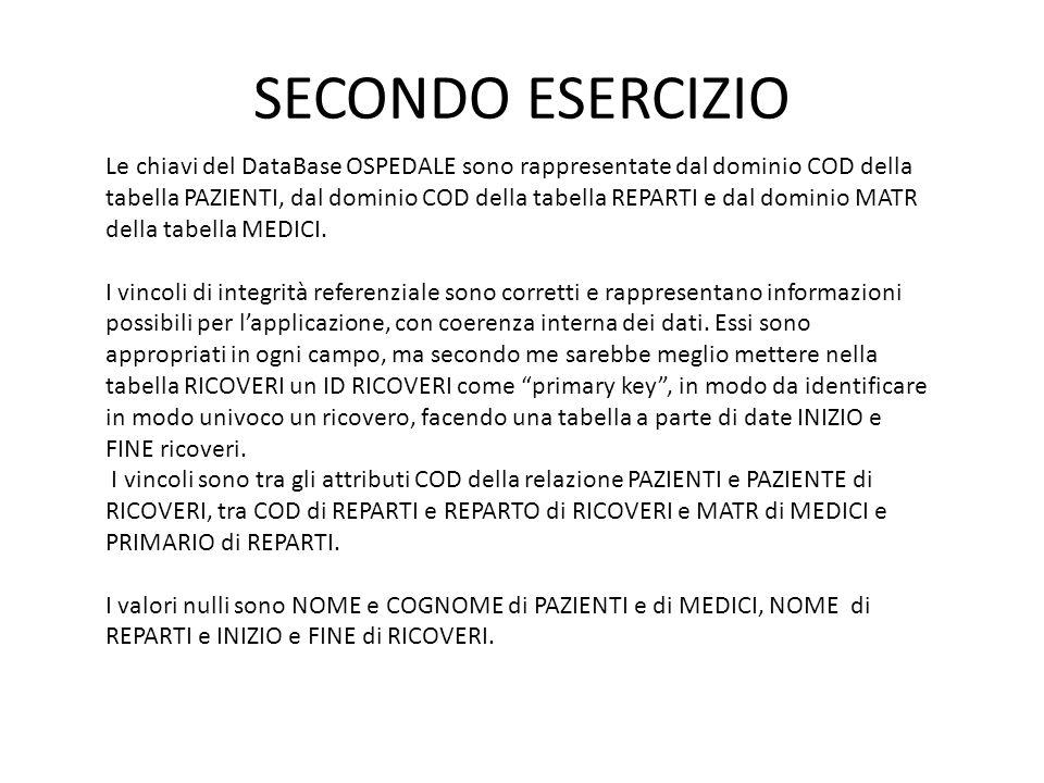 SECONDO ESERCIZIO Le chiavi del DataBase OSPEDALE sono rappresentate dal dominio COD della tabella PAZIENTI, dal dominio COD della tabella REPARTI e d