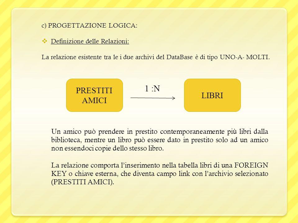 c) PROGETTAZIONE LOGICA: Definizione delle Relazioni: La relazione esistente tra le i due archivi del DataBase è di tipo UNO-A- MOLTI.