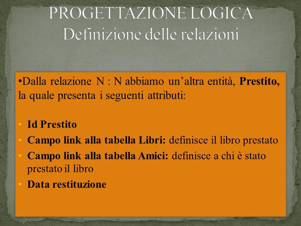 Dalla relazione N : N abbiamo unaltra entità, Prestito, la quale presenta i seguenti attributi : Id Prestito Campo link alla tabella Libri: definisce